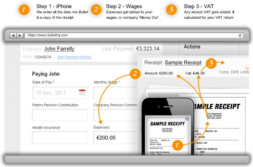 Overview of Receipts iphone Application