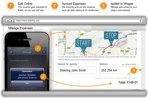 Mileage Overview for Bullet iPhone App - iPhone App For Mileage