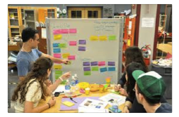 Design Thinking For Business, And How It Can Benefit SME's - Bullethq