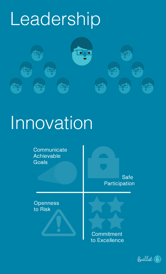 Bullet 2 Must Haves You Need For Innovation In Your Company