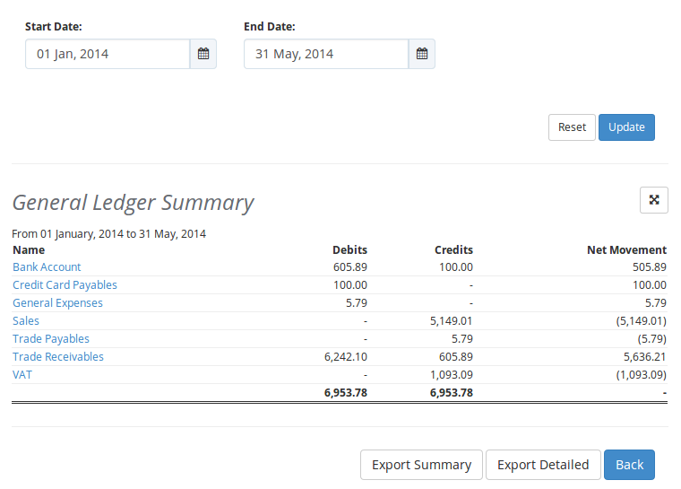 General Ledger Report