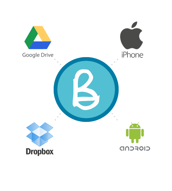 Image of dropbox, google drive, the apple and android logos showing you all the ways you capture receipts with Bullet