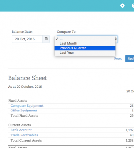 Image showing Bullets small business reports and how you can compare reports, like Overview, Profit & Loss, Balance Sheet, Trial Balance, General Ledger, Account Transactions, Aged Receivables, Aged Payables, Payroll Reports