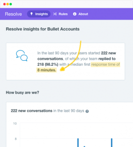 View of Bullets chatbot - ask your Bullet accounts a question on the go and get an answer.